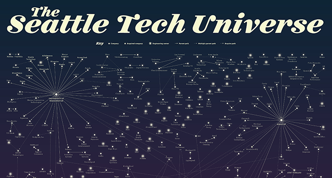 "Julie Pham: The story behind the 2015 ""Seattle Tech Universe"" Map"